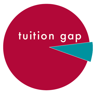 TUITION GAP